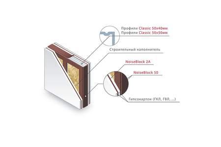 StP Решение для межкомнатной  перегородки «Эконом» | фото 1