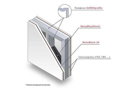 StP Решение для межкомнатной  перегородки «Премиум» | фото 1