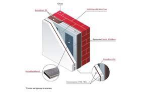 Для стен StP Решение для стен «Премиум +»