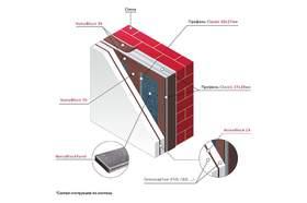 Для стен StP Решение для стен «Премиум»